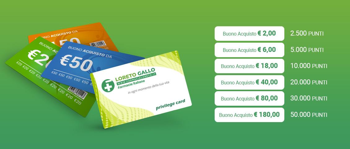 Privilege card Farmacia Loreto