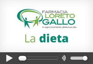 Dieta Farmacia Loreto Gallo